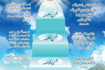 Mahnama Sultan ul Faqr October 2014